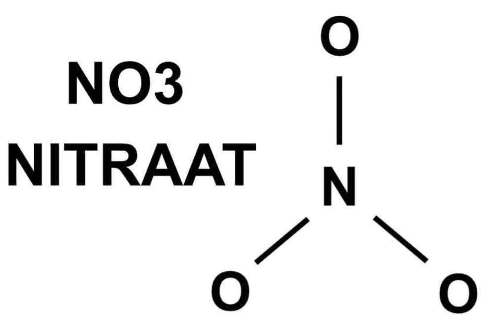 Nitraat in het aquarium